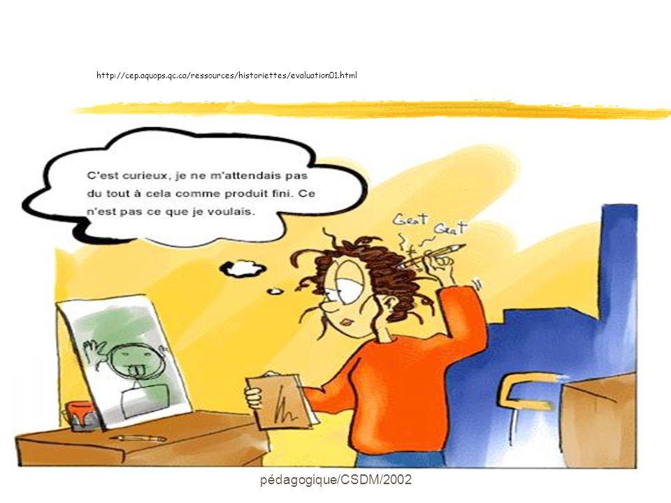 Marie-Josée Langlois/Conseillère pédagogique/CSDM/2002 http://cep.aquops.qc.ca/ressources/historiettes/evaluation01.html