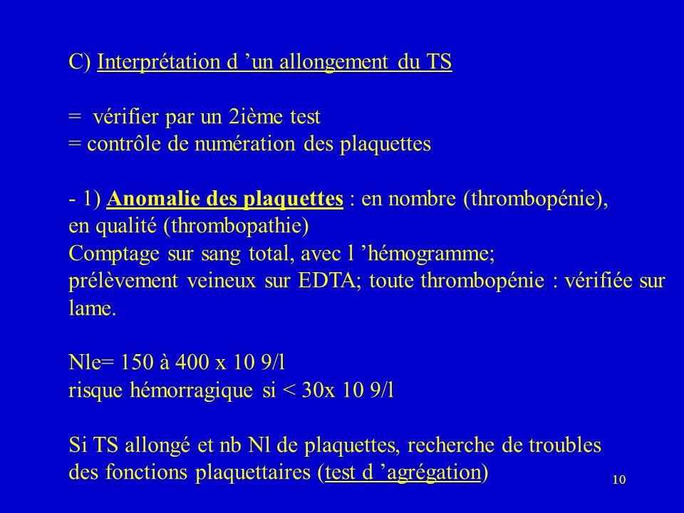 10 C) Interprétation d un allongement du TS = vérifier par un 2ième test = contrôle de numération des plaquettes - 1) Anomalie des plaquettes : en nombre (thrombopénie), en qualité (thrombopathie) Comptage sur sang total, avec l hémogramme; prélèvement veineux sur EDTA; toute thrombopénie : vérifiée sur lame.
