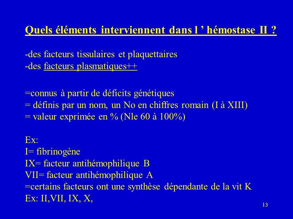 13 Quels éléments interviennent dans l hémostase II ? -des facteurs tissulaires et plaquettaires -des facteurs plasmatiques++ =connus à partir de défi