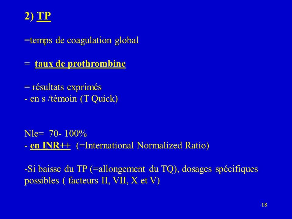 18 2) TP =temps de coagulation global = taux de prothrombine = résultats exprimés - en s /témoin (T Quick) Nle= 70- 100% - en INR++ (=International No