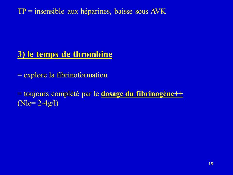 19 TP = insensible aux héparines, baisse sous AVK 3) le temps de thrombine = explore la fibrinoformation = toujours complété par le dosage du fibrinogène++ (Nle= 2-4g/l)