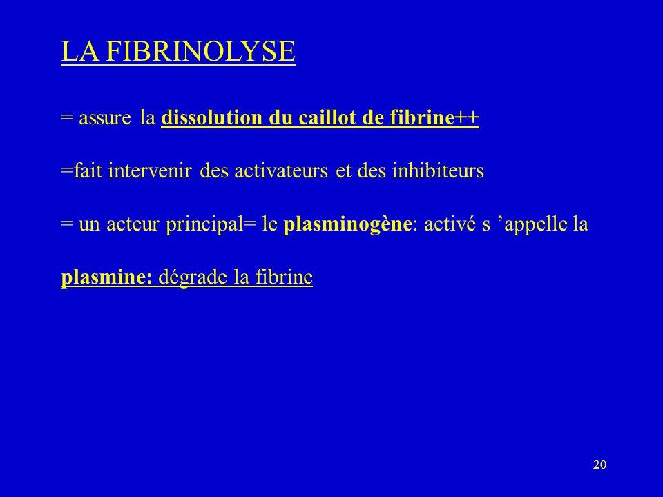 20 LA FIBRINOLYSE = assure la dissolution du caillot de fibrine++ =fait intervenir des activateurs et des inhibiteurs = un acteur principal= le plasmi