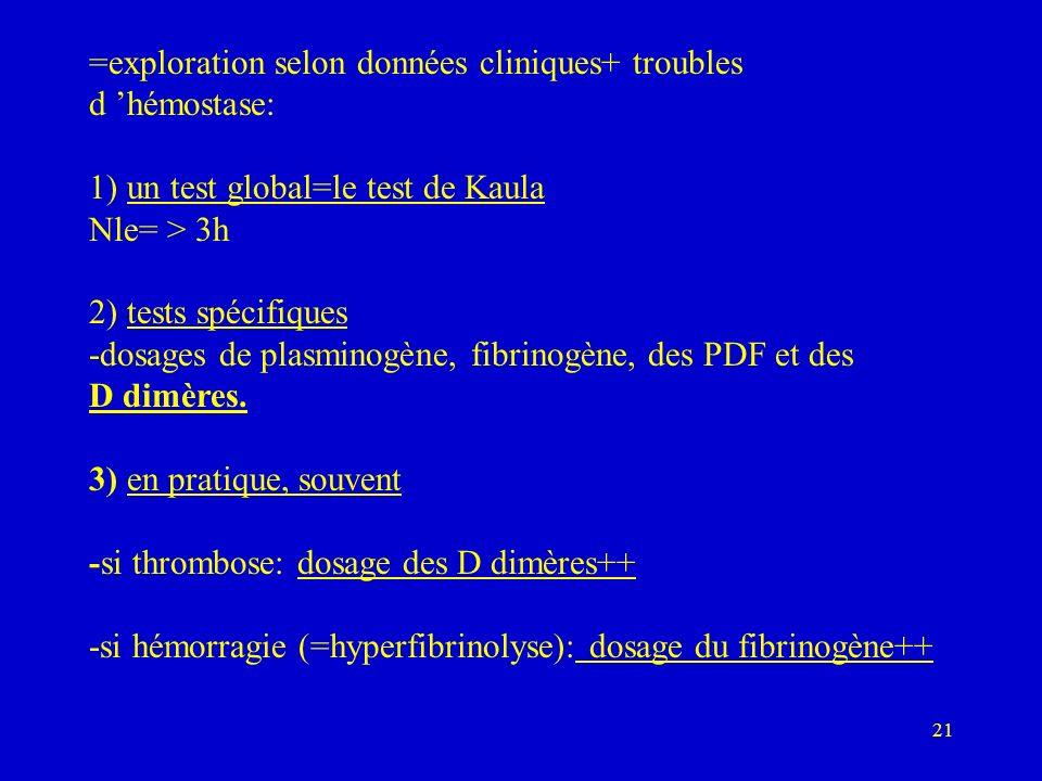 21 =exploration selon données cliniques+ troubles d hémostase: 1) un test global=le test de Kaula Nle= > 3h 2) tests spécifiques -dosages de plasminogène, fibrinogène, des PDF et des D dimères.