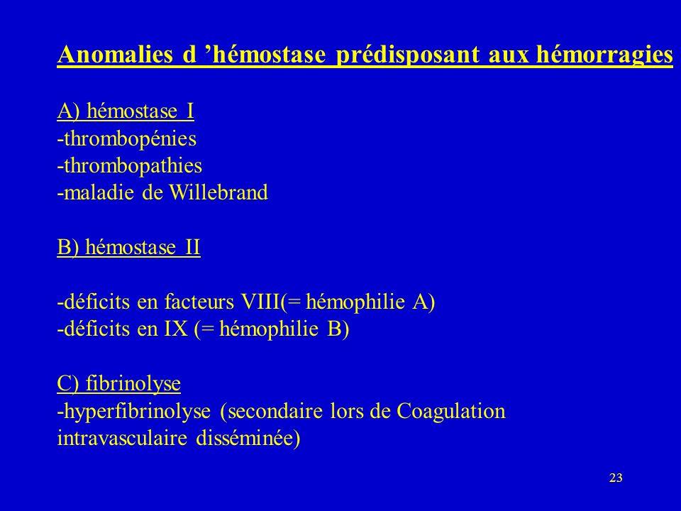 23 Anomalies d hémostase prédisposant aux hémorragies A) hémostase I -thrombopénies -thrombopathies -maladie de Willebrand B) hémostase II -déficits en facteurs VIII(= hémophilie A) -déficits en IX (= hémophilie B) C) fibrinolyse -hyperfibrinolyse (secondaire lors de Coagulation intravasculaire disséminée)