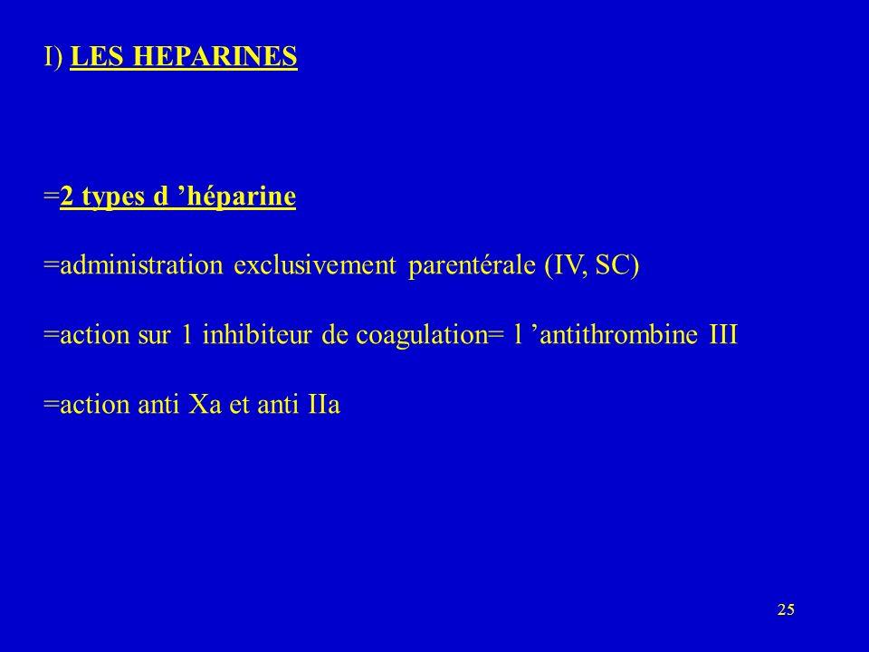 25 I) LES HEPARINES =2 types d héparine =administration exclusivement parentérale (IV, SC) =action sur 1 inhibiteur de coagulation= l antithrombine III =action anti Xa et anti IIa