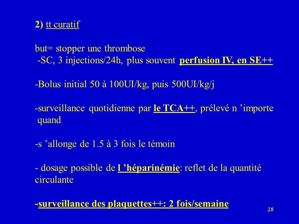 28 2) tt curatif but= stopper une thrombose -SC, 3 injections/24h, plus souvent perfusion IV, en SE++ -Bolus initial 50 à 100UI/kg, puis 500UI/kg/j -surveillance quotidienne par le TCA++, prélevé n importe quand -s allonge de 1.5 à 3 fois le témoin - dosage possible de l héparinémie: reflet de la quantité circulante -surveillance des plaquettes++: 2 fois/semaine