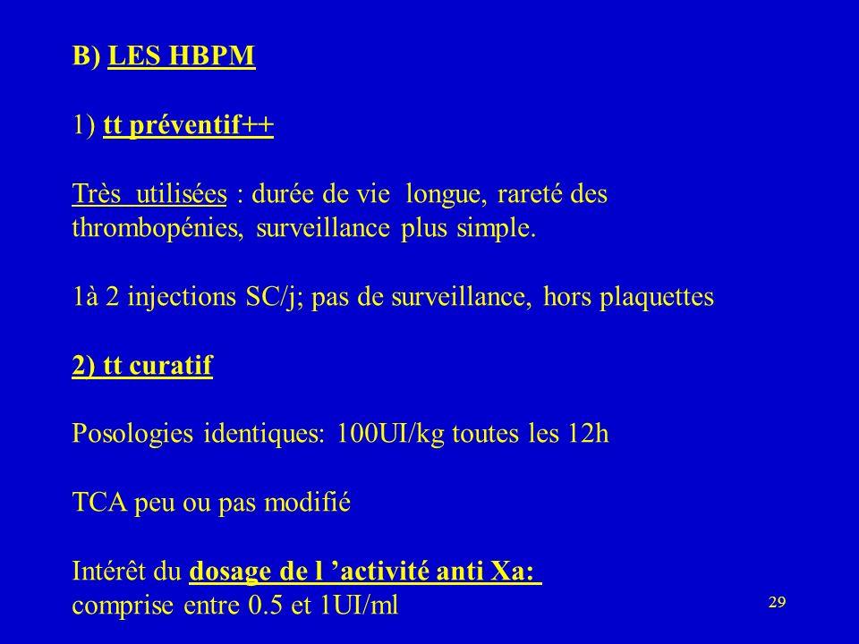 29 B) LES HBPM 1) tt préventif++ Très utilisées : durée de vie longue, rareté des thrombopénies, surveillance plus simple. 1à 2 injections SC/j; pas d