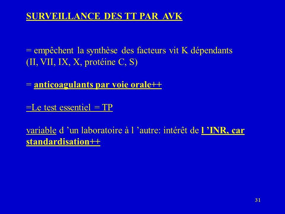 31 SURVEILLANCE DES TT PAR AVK = empêchent la synthèse des facteurs vit K dépendants (II, VII, IX, X, protéine C, S) = anticoagulants par voie orale++ =Le test essentiel = TP variable d un laboratoire à l autre: intérêt de l INR, car standardisation++