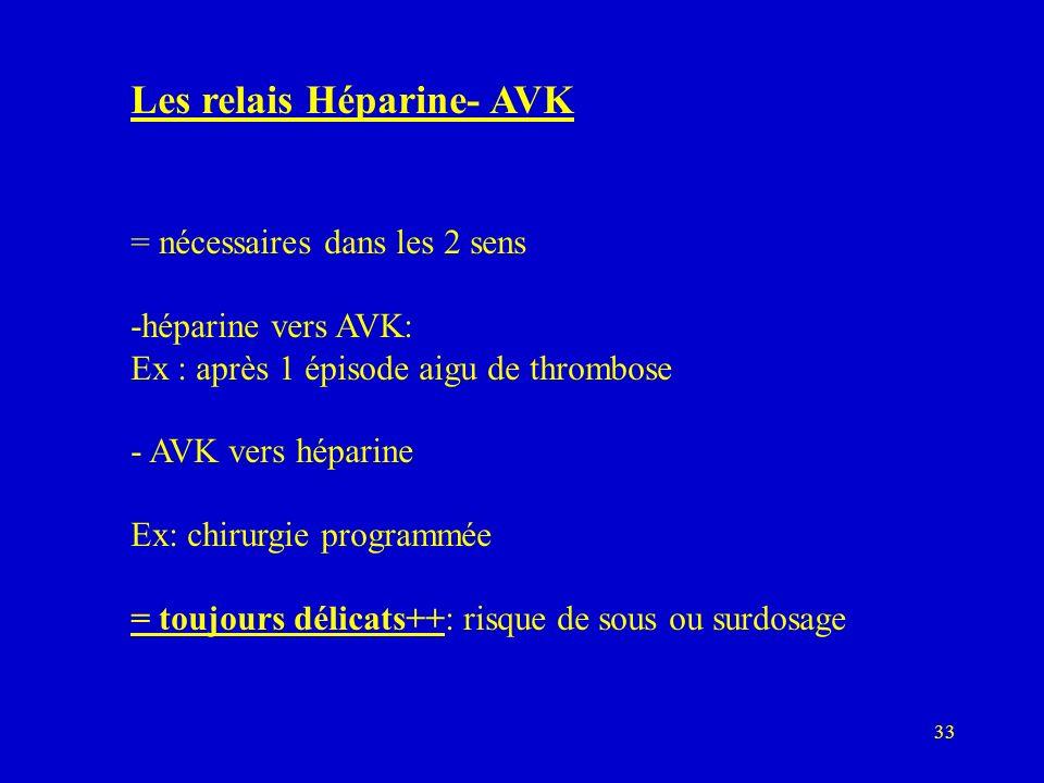 33 Les relais Héparine- AVK = nécessaires dans les 2 sens -héparine vers AVK: Ex : après 1 épisode aigu de thrombose - AVK vers héparine Ex: chirurgie programmée = toujours délicats++: risque de sous ou surdosage