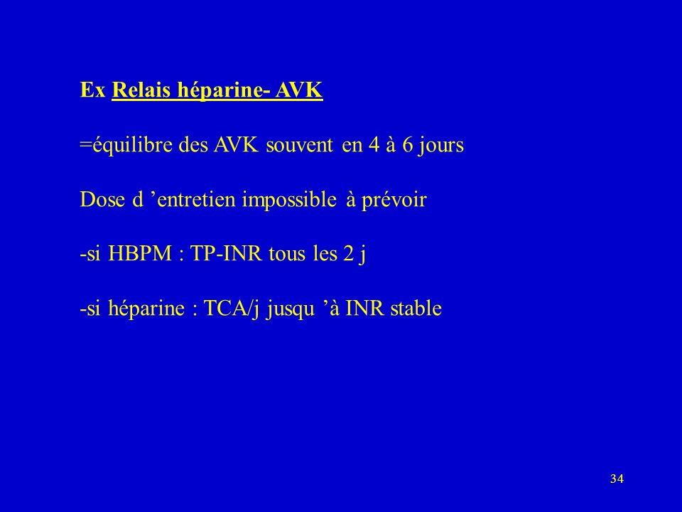 34 Ex Relais héparine- AVK =équilibre des AVK souvent en 4 à 6 jours Dose d entretien impossible à prévoir -si HBPM : TP-INR tous les 2 j -si héparine