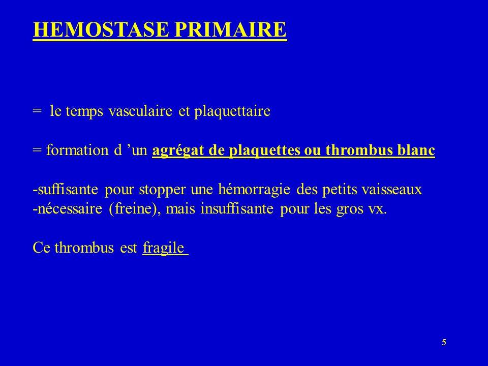 5 HEMOSTASE PRIMAIRE = le temps vasculaire et plaquettaire = formation d un agrégat de plaquettes ou thrombus blanc -suffisante pour stopper une hémor