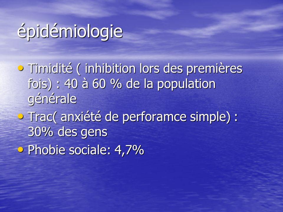 épidémiologie Timidité ( inhibition lors des premières fois) : 40 à 60 % de la population générale Timidité ( inhibition lors des premières fois) : 40 à 60 % de la population générale Trac( anxiété de perforamce simple) : 30% des gens Trac( anxiété de perforamce simple) : 30% des gens Phobie sociale: 4,7% Phobie sociale: 4,7%