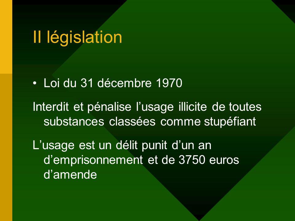 II législation Loi du 31 décembre 1970 Interdit et pénalise lusage illicite de toutes substances classées comme stupéfiant Lusage est un délit punit d