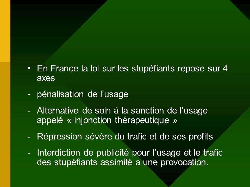 En France la loi sur les stupéfiants repose sur 4 axes -pénalisation de lusage -Alternative de soin à la sanction de lusage appelé « injonction thérap