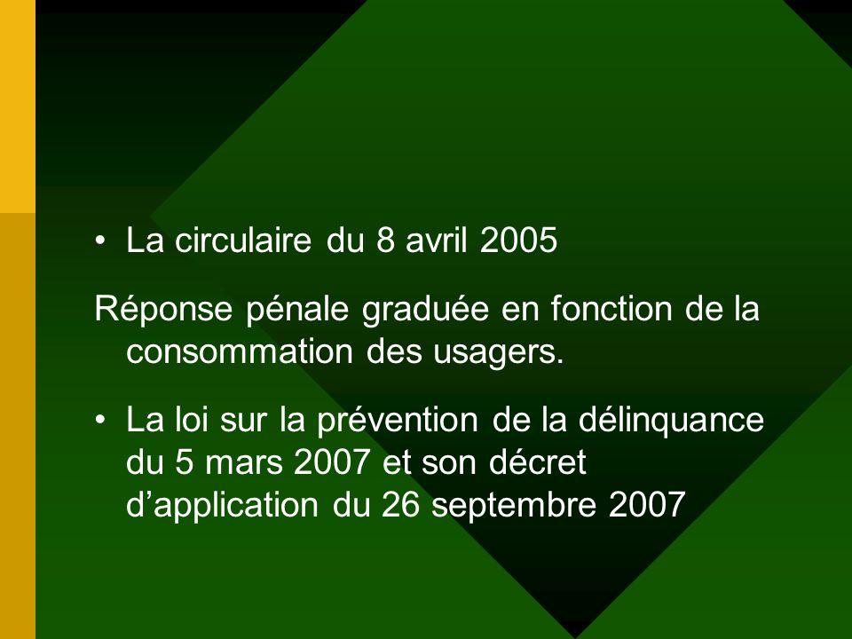 La circulaire du 8 avril 2005 Réponse pénale graduée en fonction de la consommation des usagers. La loi sur la prévention de la délinquance du 5 mars