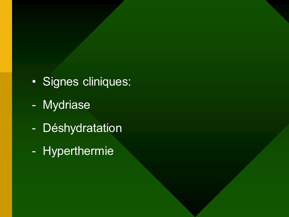 Signes cliniques: - Mydriase -Déshydratation -Hyperthermie