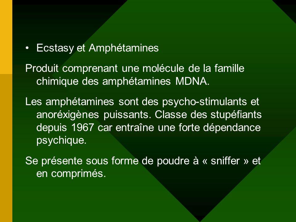 Ecstasy et Amphétamines Produit comprenant une molécule de la famille chimique des amphétamines MDNA. Les amphétamines sont des psycho-stimulants et a