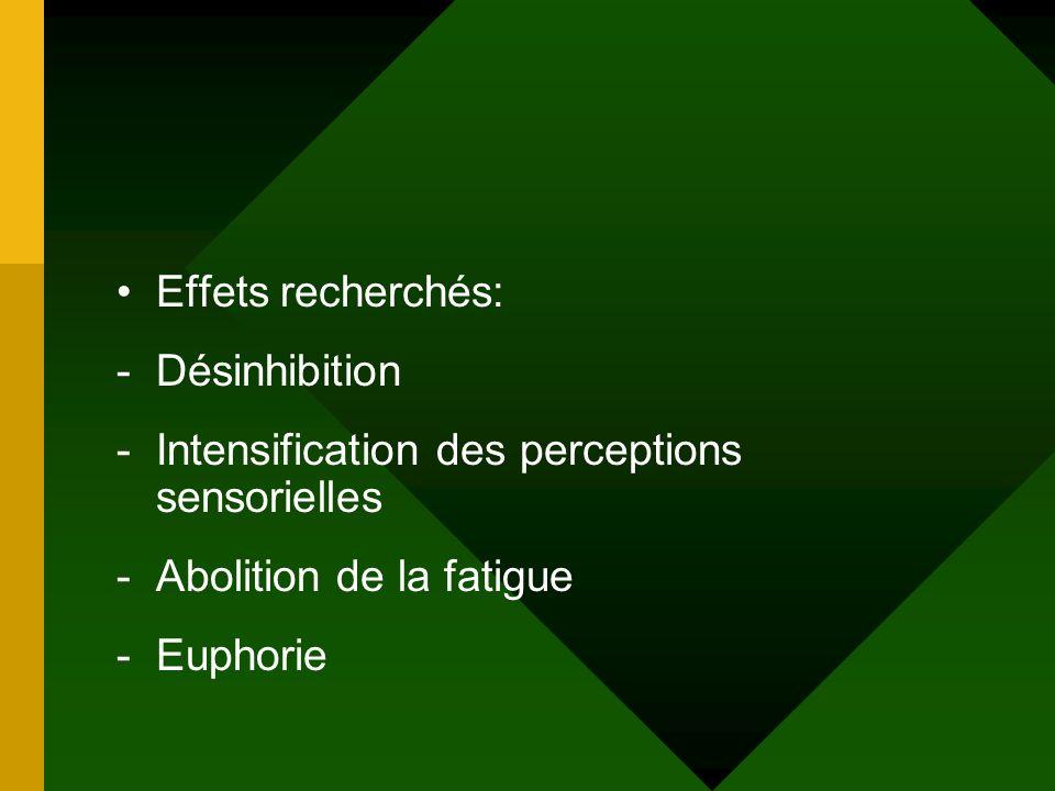 Effets recherchés: -Désinhibition -Intensification des perceptions sensorielles -Abolition de la fatigue -Euphorie