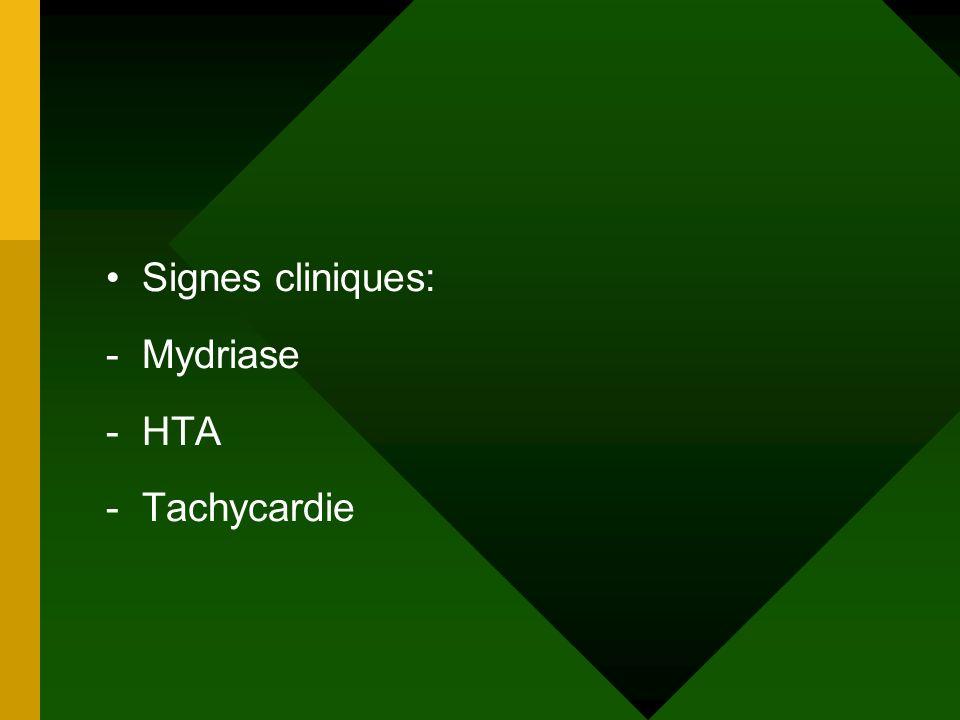 Signes cliniques: -Mydriase -HTA -Tachycardie
