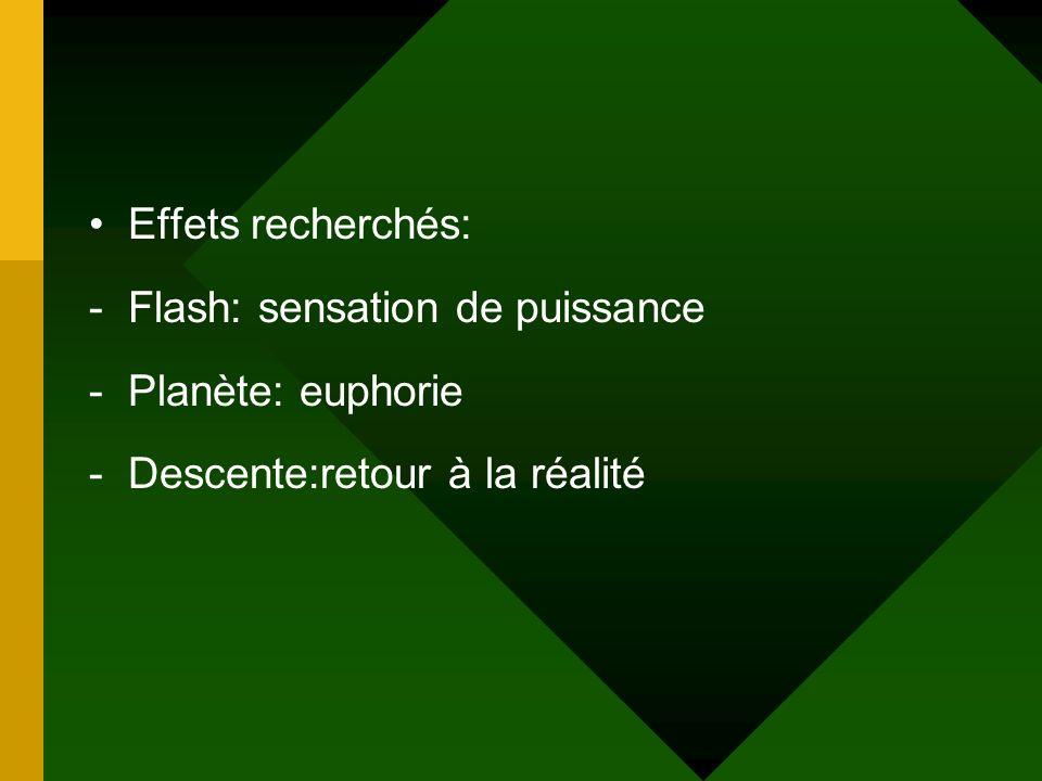 Effets recherchés: -Flash: sensation de puissance -Planète: euphorie -Descente:retour à la réalité