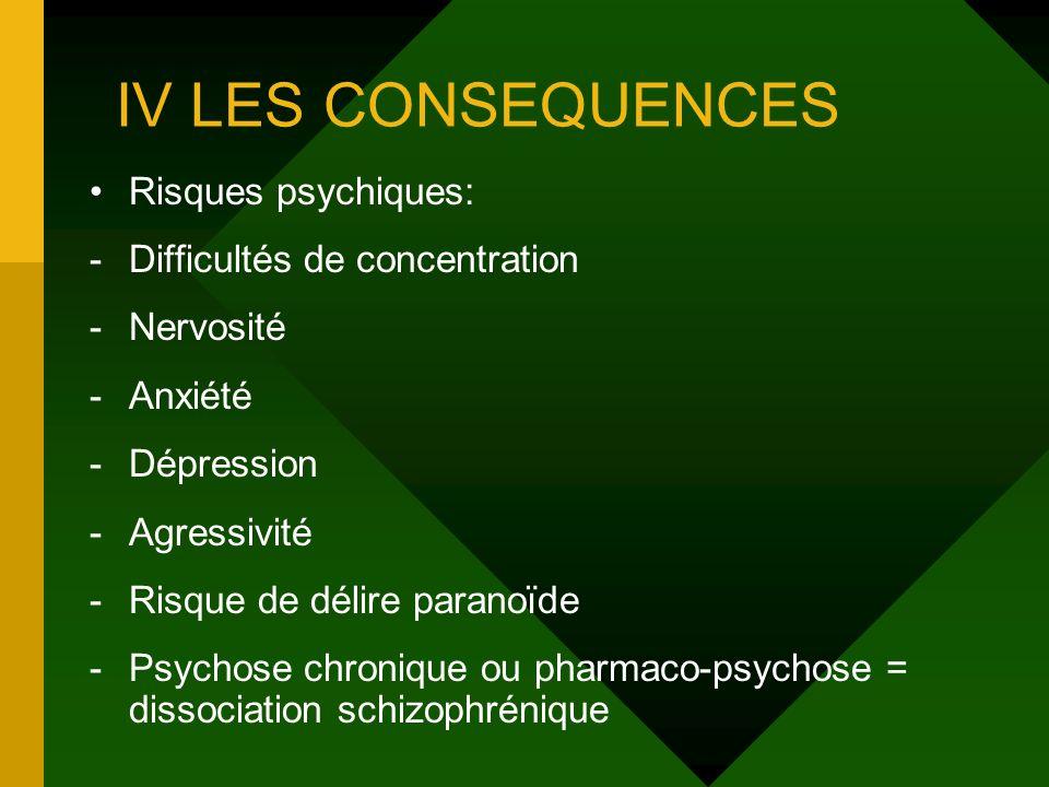 IV LES CONSEQUENCES Risques psychiques: -Difficultés de concentration -Nervosité -Anxiété -Dépression -Agressivité -Risque de délire paranoïde -Psycho