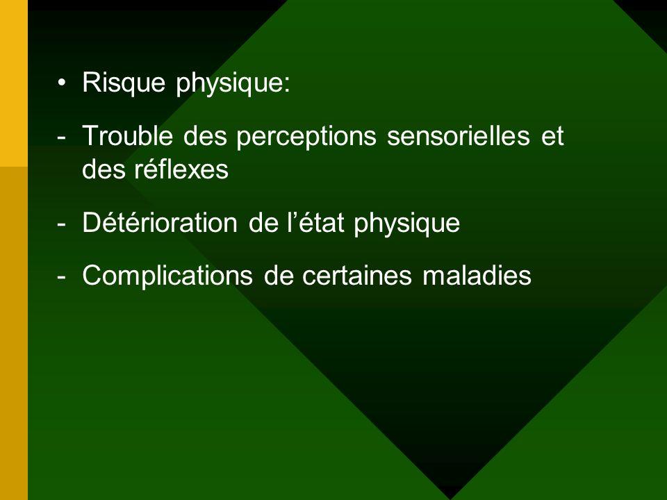 Risque physique: -Trouble des perceptions sensorielles et des réflexes -Détérioration de létat physique -Complications de certaines maladies