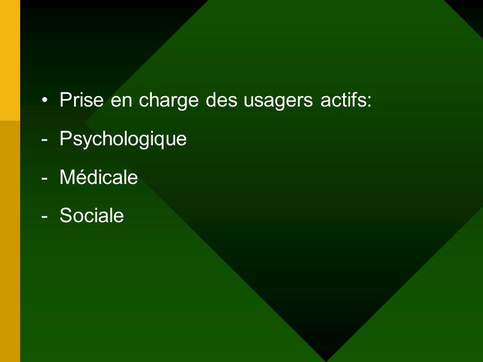 Prise en charge des usagers actifs: -Psychologique -Médicale -Sociale