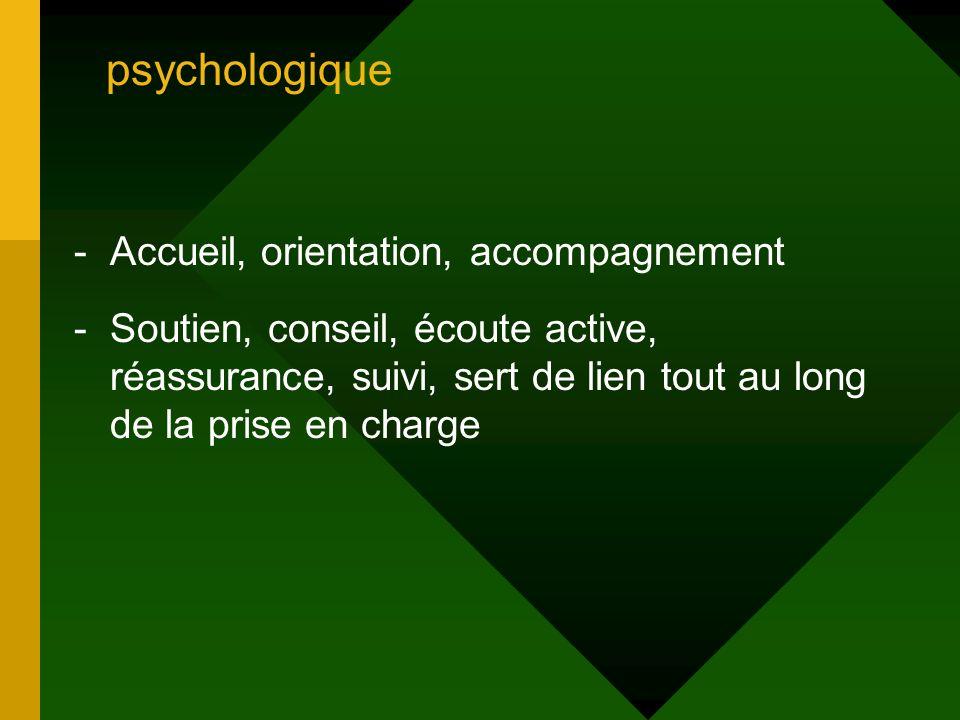 psychologique -Accueil, orientation, accompagnement -Soutien, conseil, écoute active, réassurance, suivi, sert de lien tout au long de la prise en cha