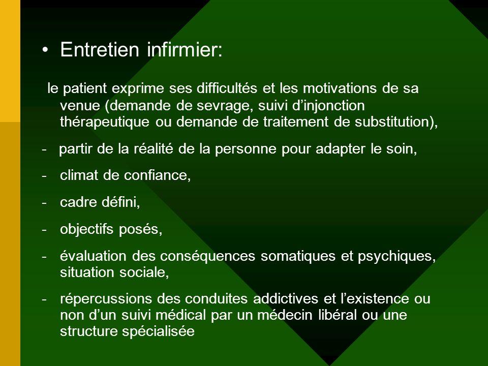 Entretien infirmier: le patient exprime ses difficultés et les motivations de sa venue (demande de sevrage, suivi dinjonction thérapeutique ou demande