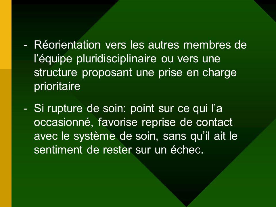 -Réorientation vers les autres membres de léquipe pluridisciplinaire ou vers une structure proposant une prise en charge prioritaire -Si rupture de so