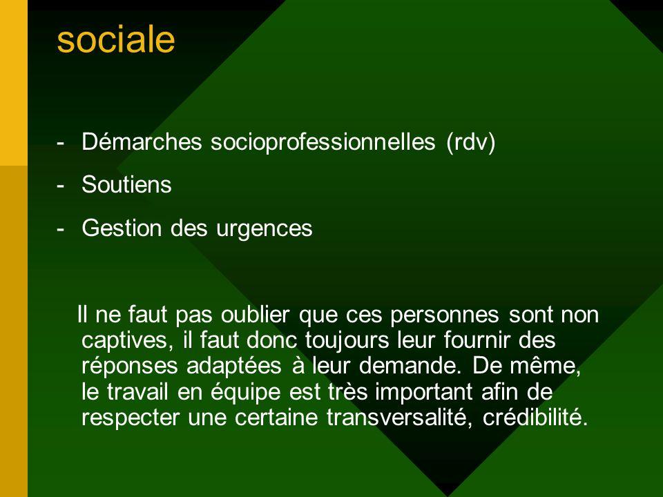 sociale -Démarches socioprofessionnelles (rdv) -Soutiens -Gestion des urgences Il ne faut pas oublier que ces personnes sont non captives, il faut don