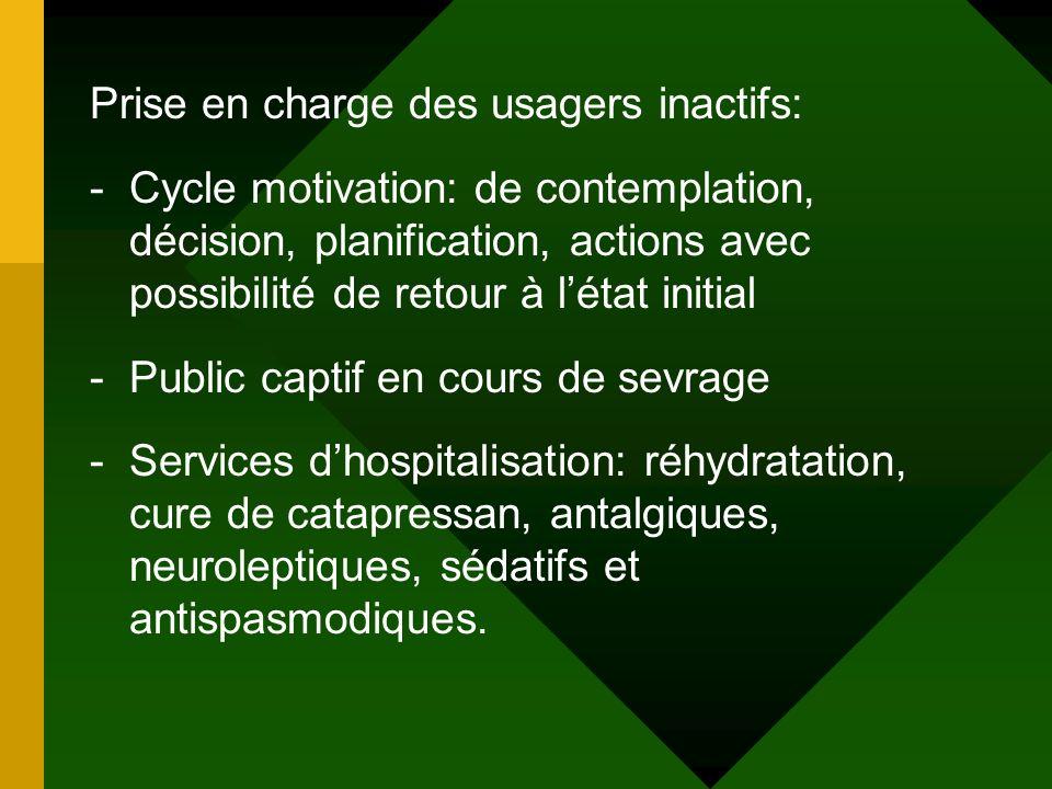 Prise en charge des usagers inactifs: -Cycle motivation: de contemplation, décision, planification, actions avec possibilité de retour à létat initial