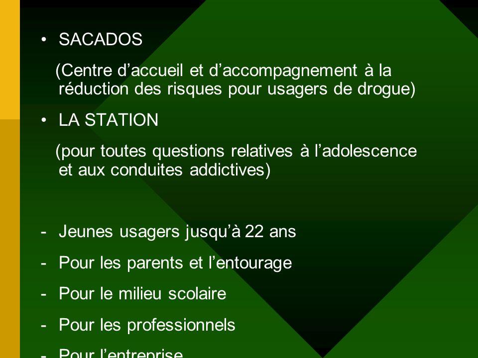 SACADOS (Centre daccueil et daccompagnement à la réduction des risques pour usagers de drogue) LA STATION (pour toutes questions relatives à ladolesce