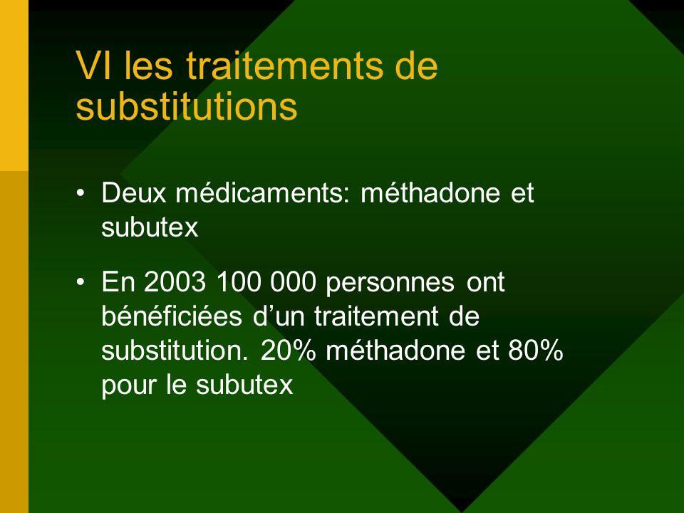 VI les traitements de substitutions Deux médicaments: méthadone et subutex En 2003 100 000 personnes ont bénéficiées dun traitement de substitution. 2