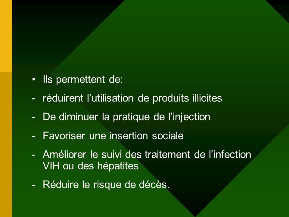 Ils permettent de: -réduirent lutilisation de produits illicites -De diminuer la pratique de linjection -Favoriser une insertion sociale -Améliorer le
