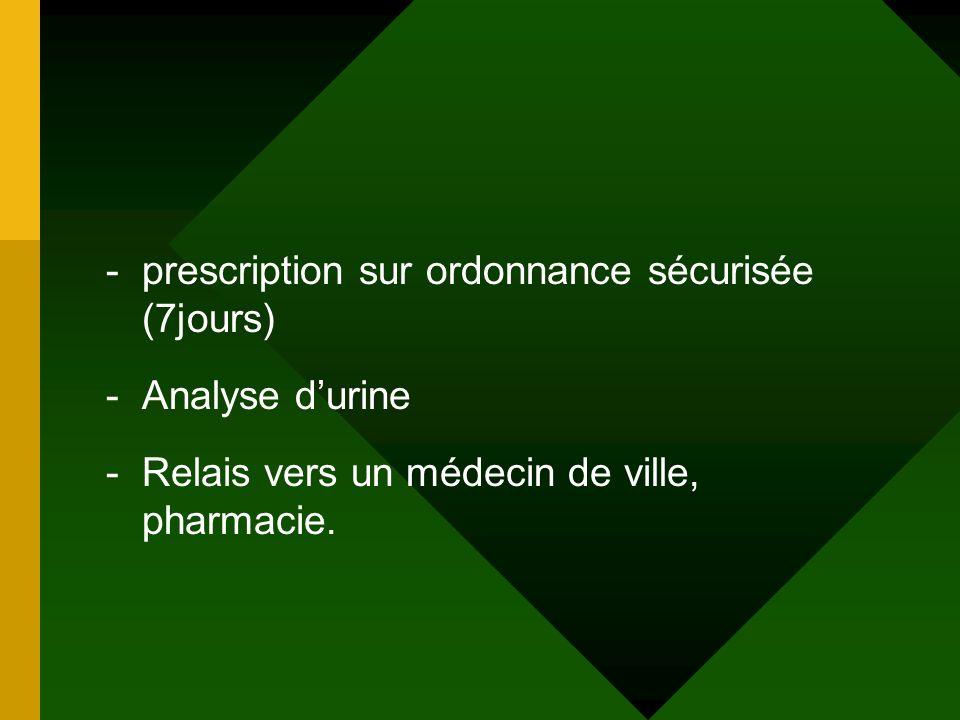 -prescription sur ordonnance sécurisée (7jours) -Analyse durine -Relais vers un médecin de ville, pharmacie.