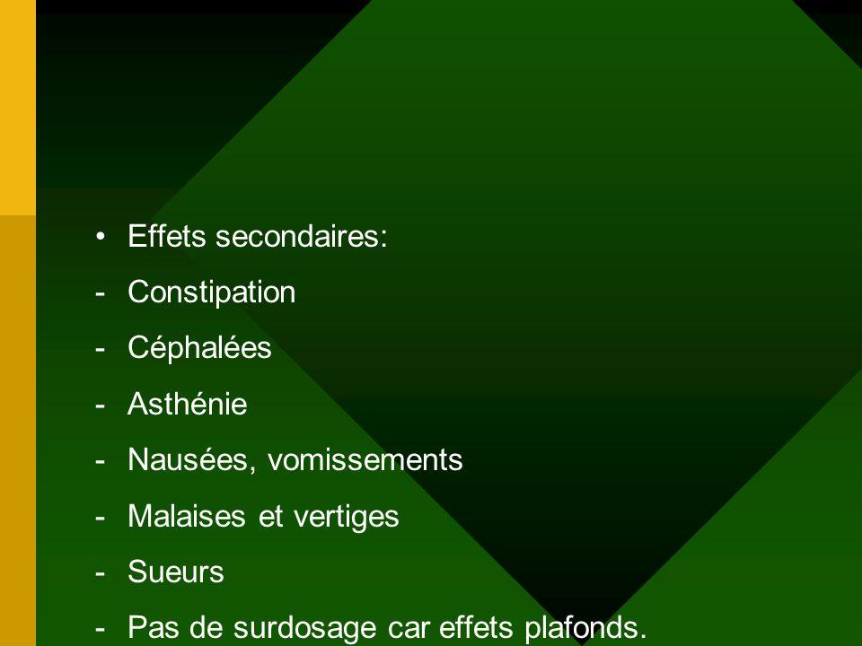 Effets secondaires: -Constipation -Céphalées -Asthénie -Nausées, vomissements -Malaises et vertiges -Sueurs -Pas de surdosage car effets plafonds.