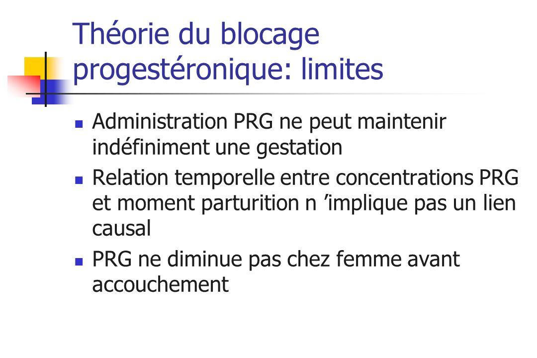 Théorie du blocage progestéronique: limites Administration PRG ne peut maintenir indéfiniment une gestation Relation temporelle entre concentrations P