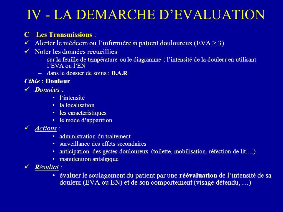 IV - LA DEMARCHE DEVALUATION C – Les Transmissions : Alerter le médecin ou linfirmière si patient douloureux (EVA 3) Noter les données recueillies –su