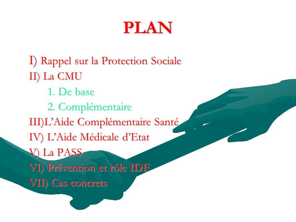 PLAN I) Rappel sur la Protection Sociale II) La CMU 1. De base 2. Complémentaire III)LAide Complémentaire Santé IV) LAide Médicale dEtat V) La PASS VI