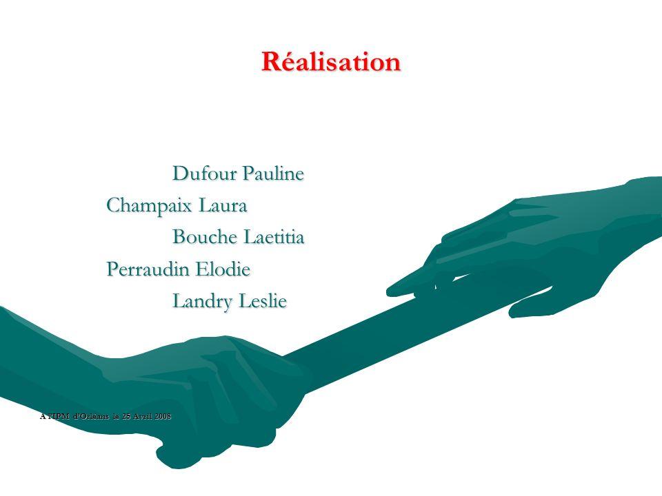 Réalisation Dufour Pauline Champaix Laura Bouche Laetitia Perraudin Elodie Landry Leslie A lIPM dOrléans le 25 Avril 2008