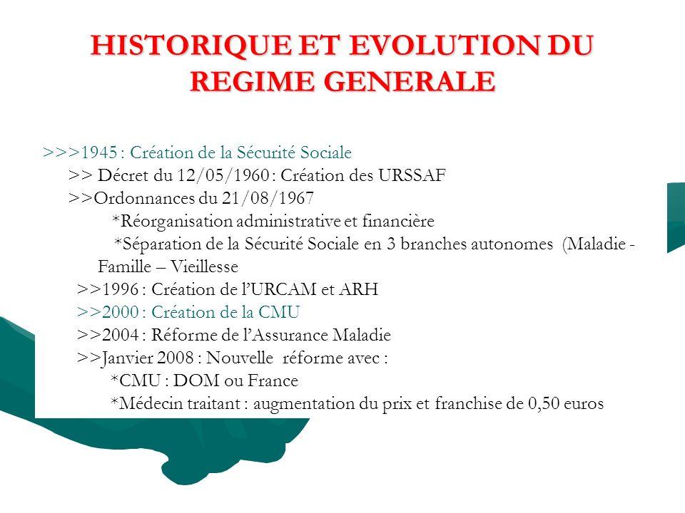 HISTORIQUE ET EVOLUTION DU REGIME GENERALE Ordonnances des 4 et 19/10/ >>>1945 : Création de la Sécurité Sociale >> Décret du 12/05/1960 : Création de