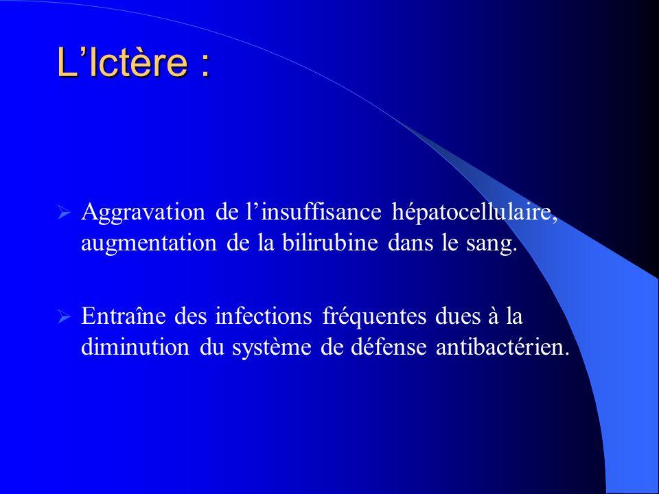 LIctère : Aggravation de linsuffisance hépatocellulaire, augmentation de la bilirubine dans le sang.