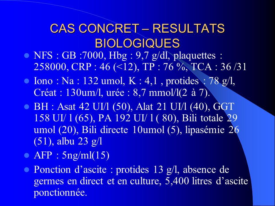 CAS CONCRET – RESULTATS BIOLOGIQUES NFS : GB :7000, Hbg : 9,7 g/dl, plaquettes : 258000, CRP : 46 (<12), TP : 76 %, TCA : 36 /31 Iono : Na : 132 umol, K : 4,1, protides : 78 g/l, Créat : 130um/l, urée : 8,7 mmol/l(2 à 7).