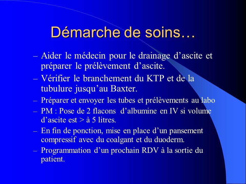 Démarche de soins… – Aider le médecin pour le drainage dascite et préparer le prélèvement dascite.