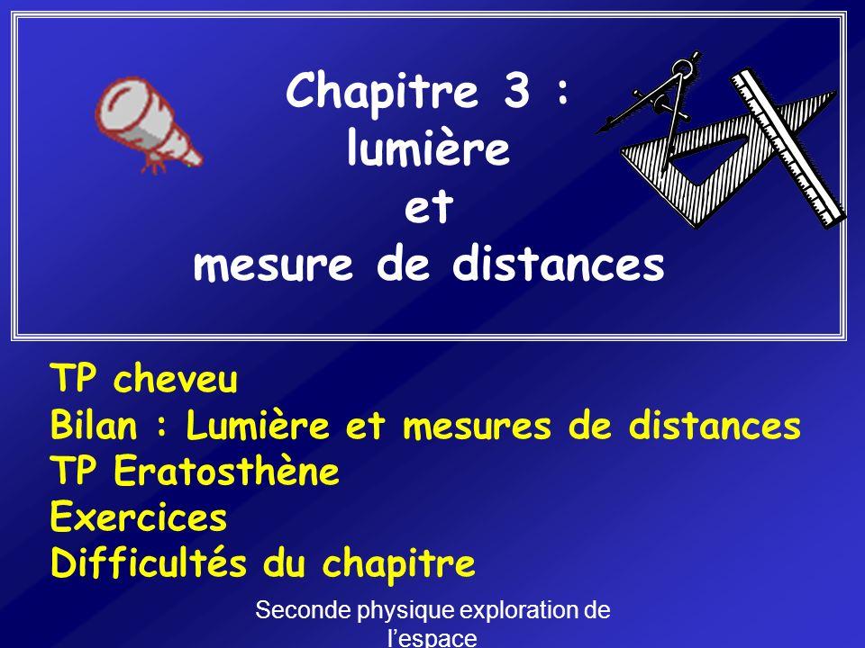 Lumière et mesure de distances Seconde physique exploration de lespace 1- propriétés de la lumière Principe de la propagation rectiligne diffraction Vitesse de propagation Année lumière