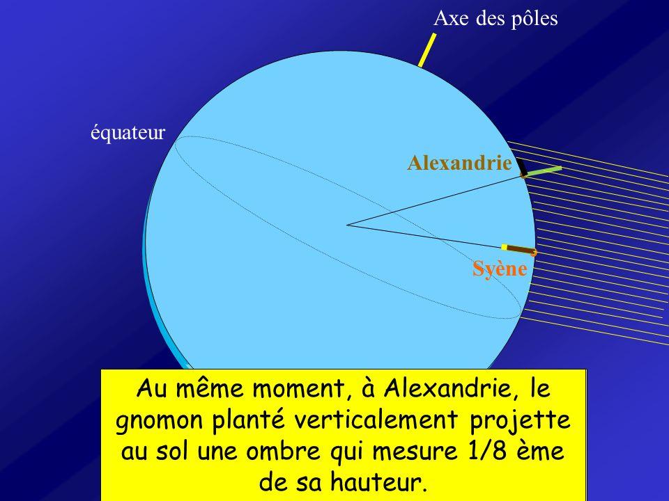 Syène Alexandrie Axe des pôles Un gnomon est planté verticalement dans le sol à Alexandrie équateur Un puits est creusé verticalement dans le sol à Sy