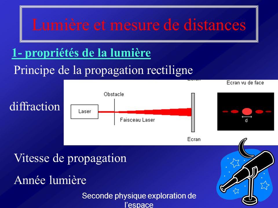 Seconde physique exploration de lespace 1- On sait que 1 UA= 150 millions de km D(B,T)= 2,54.10 7 x 1,50.10 11 = 3,81.10 18 m On sait que 1 a.l.= 9,46 10 15 m millions de km D(B,T)= 3,81.10 18 / 9,46.10 15 = 402,7 a.l.
