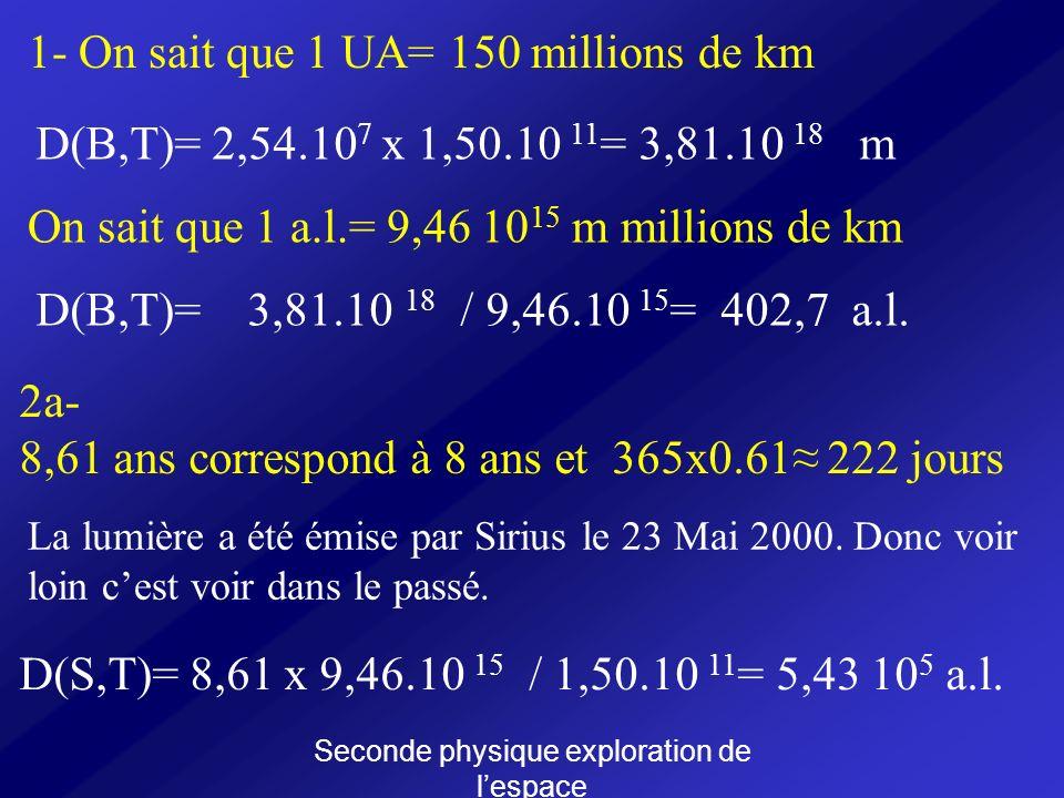 Seconde physique exploration de lespace 1- On sait que 1 UA= 150 millions de km D(B,T)= 2,54.10 7 x 1,50.10 11 = 3,81.10 18 m On sait que 1 a.l.= 9,46