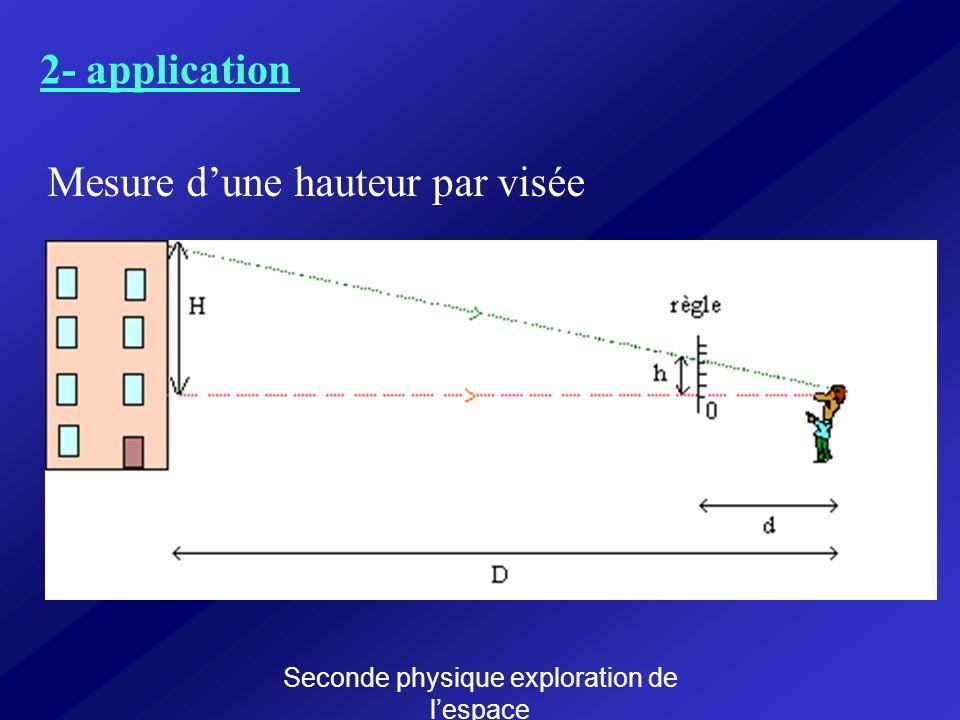 Seconde physique exploration de lespace 2- Les rayons SBC et SBC sont parallèles